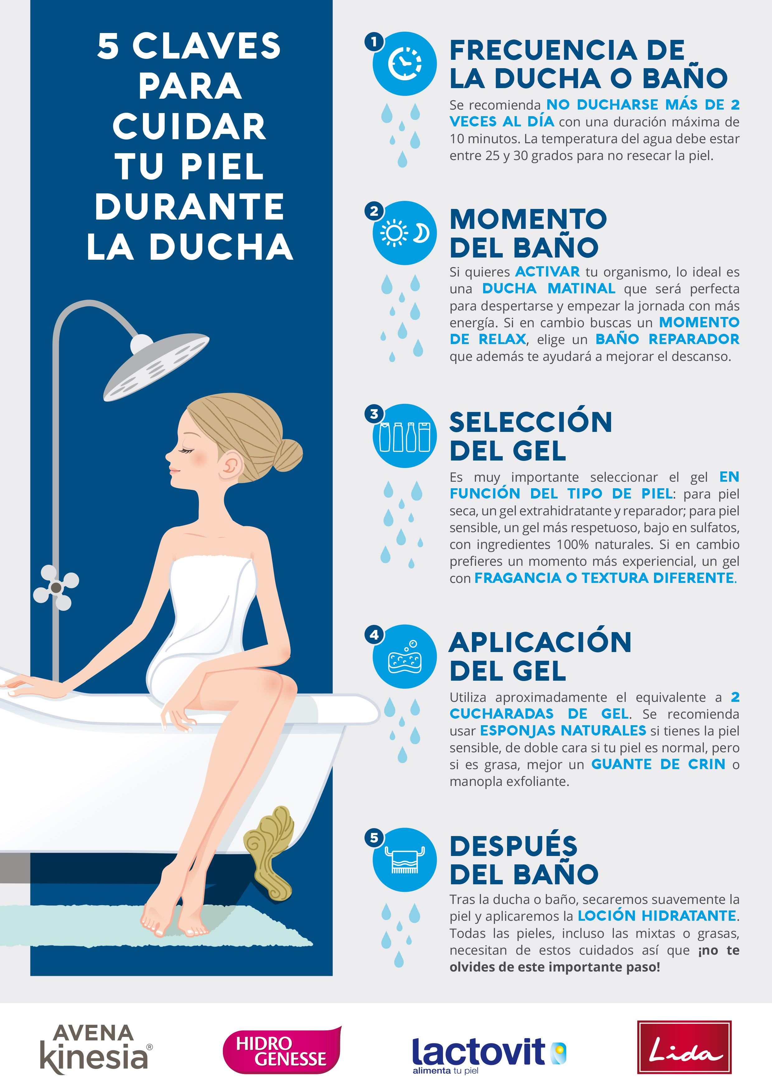5 claves para cuidar tu piel durante la ducha